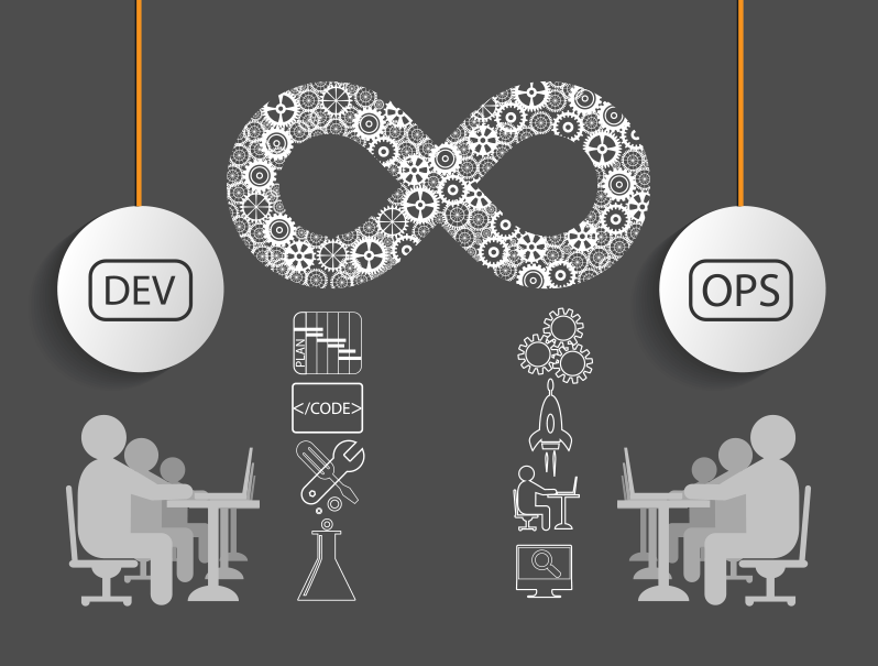 The need to build continuous delivery into your organization